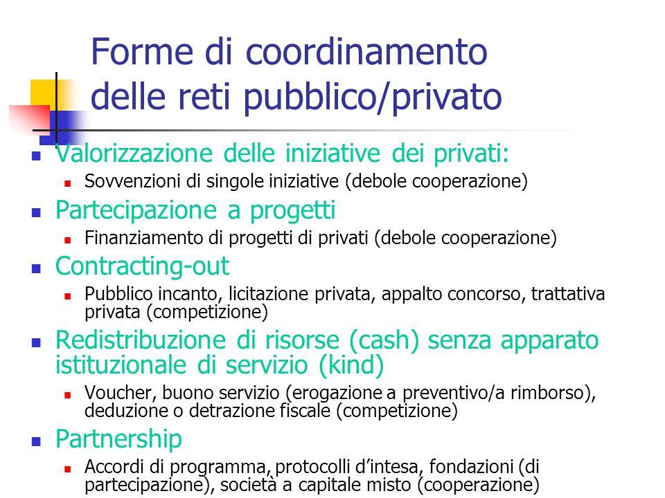 Forme di coordinamento delle reti pubblico/privato Valorizzazione delle iniziative dei privati: Sovvenzioni di singole iniziative (debole cooperazione