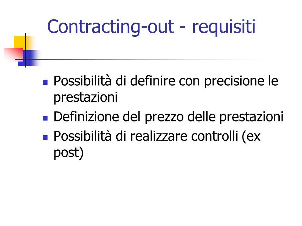 Possibilità di definire con precisione le prestazioni Definizione del prezzo delle prestazioni Possibilità di realizzare controlli (ex post) Contracti