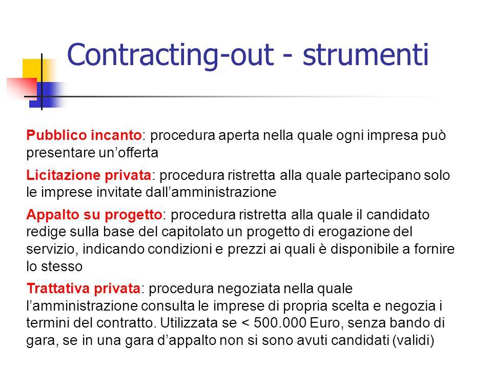 Contracting-out - strumenti Pubblico incanto: procedura aperta nella quale ogni impresa può presentare unofferta Licitazione privata: procedura ristre