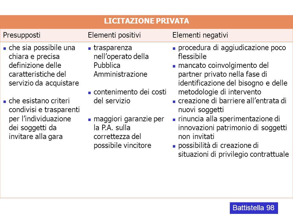 LICITAZIONE PRIVATA PresuppostiElementi positiviElementi negativi che sia possibile una chiara e precisa definizione delle caratteristiche del servizi