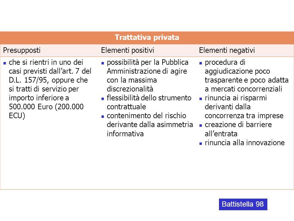 Sandro StanzaniReti pubblico/privato in sanità48 Battistella 98 Trattativa privata PresuppostiElementi positiviElementi negativi che si rientri in uno