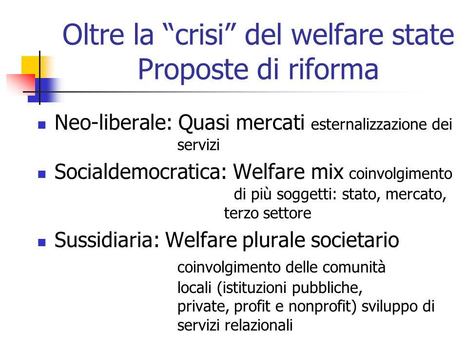 Oltre la crisi del welfare state Proposte di riforma Neo-liberale: Quasi mercati esternalizzazione dei servizi Socialdemocratica: Welfare mix coinvolg