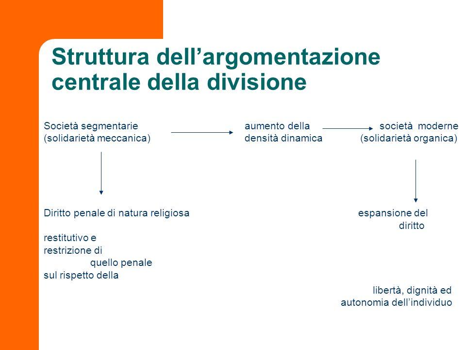 Struttura dellargomentazione centrale della divisione Società segmentarie aumento della società moderne (solidarietà meccanica) densità dinamica (soli