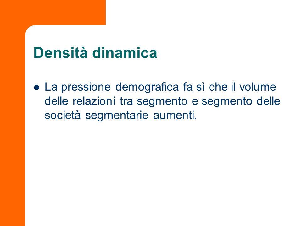 Densità dinamica La pressione demografica fa sì che il volume delle relazioni tra segmento e segmento delle società segmentarie aumenti.