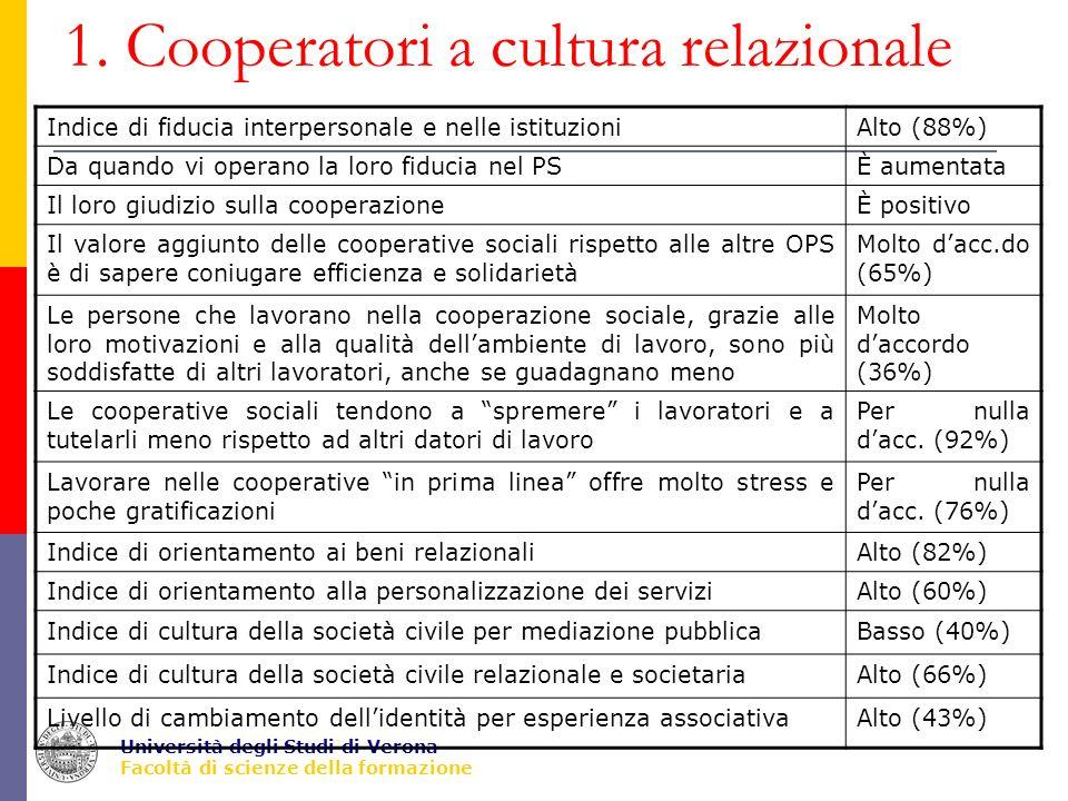 Università degli Studi di Verona Facoltà di scienze della formazione 1.