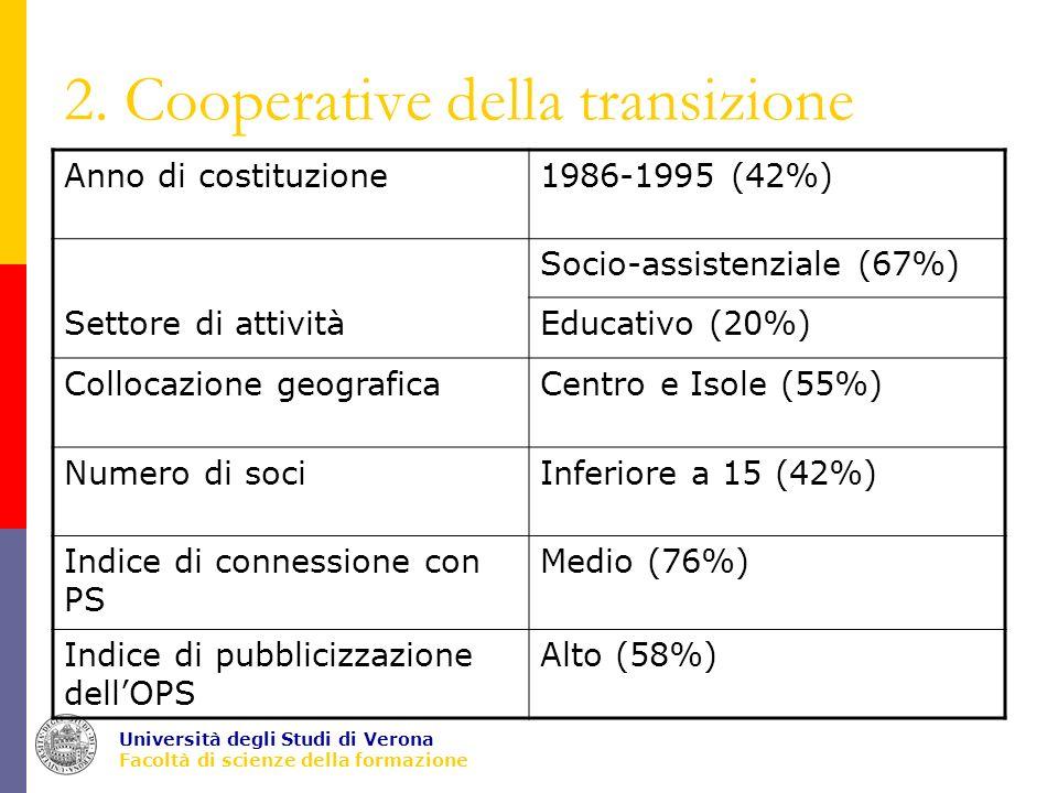 Università degli Studi di Verona Facoltà di scienze della formazione 2.