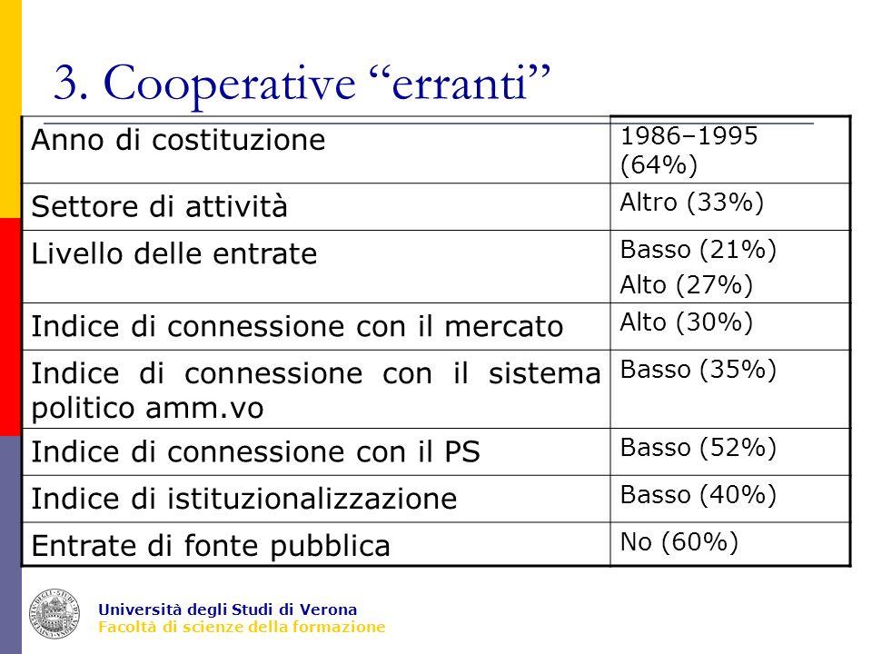 Università degli Studi di Verona Facoltà di scienze della formazione 3.