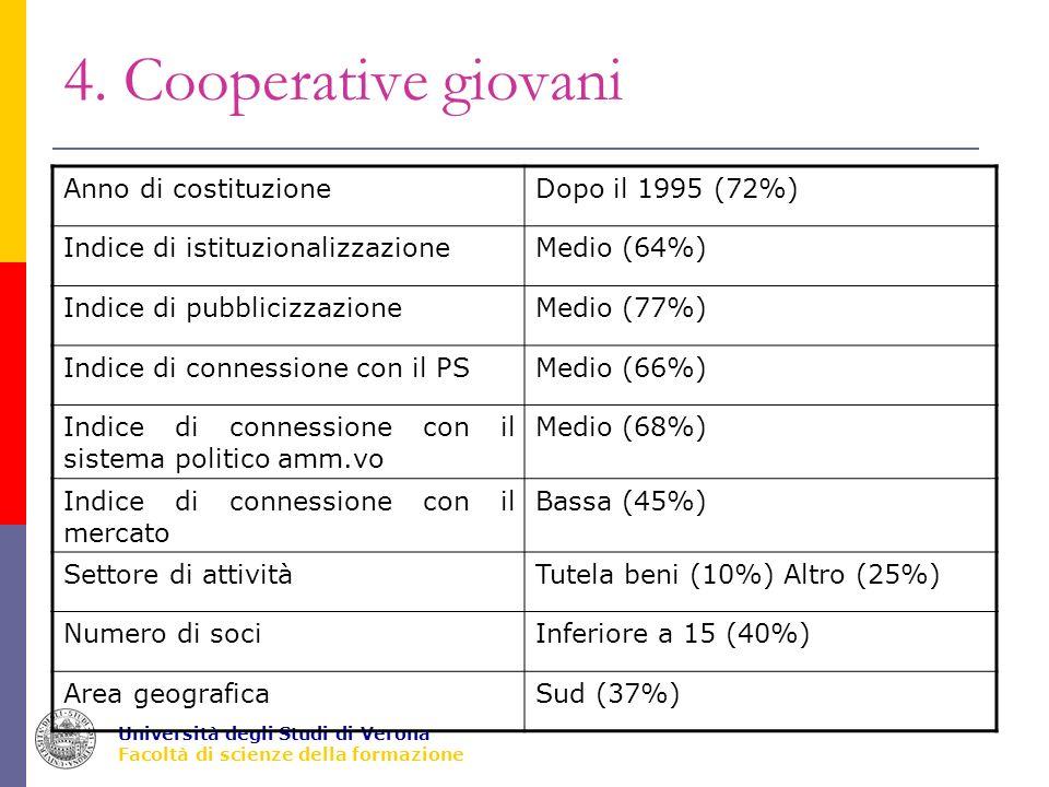 Università degli Studi di Verona Facoltà di scienze della formazione 4.