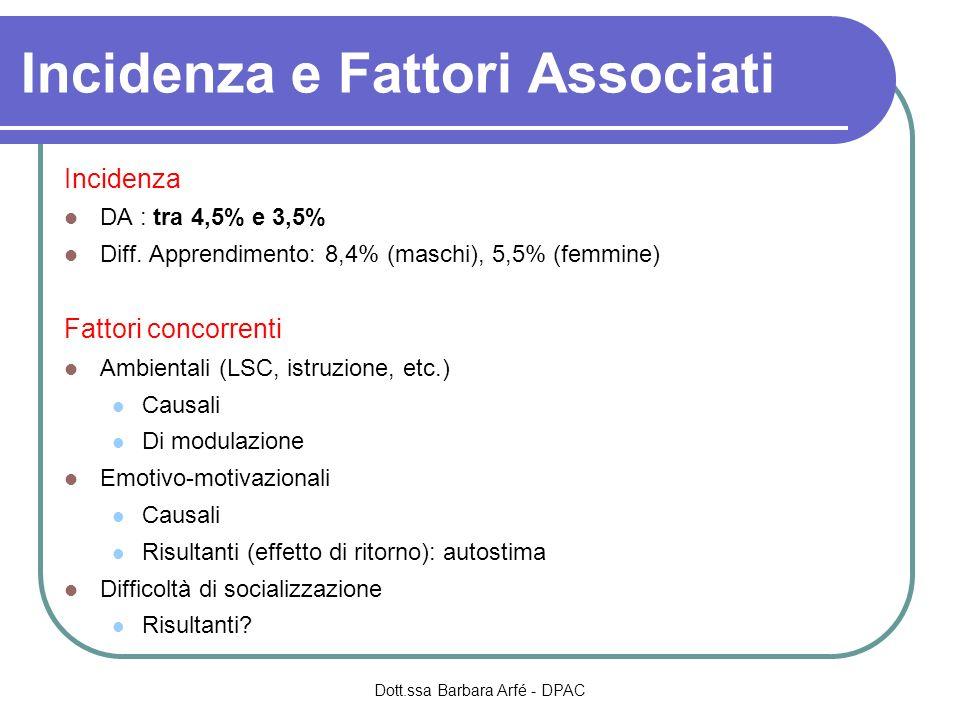 Incidenza e Fattori Associati Incidenza DA : tra 4,5% e 3,5% Diff.