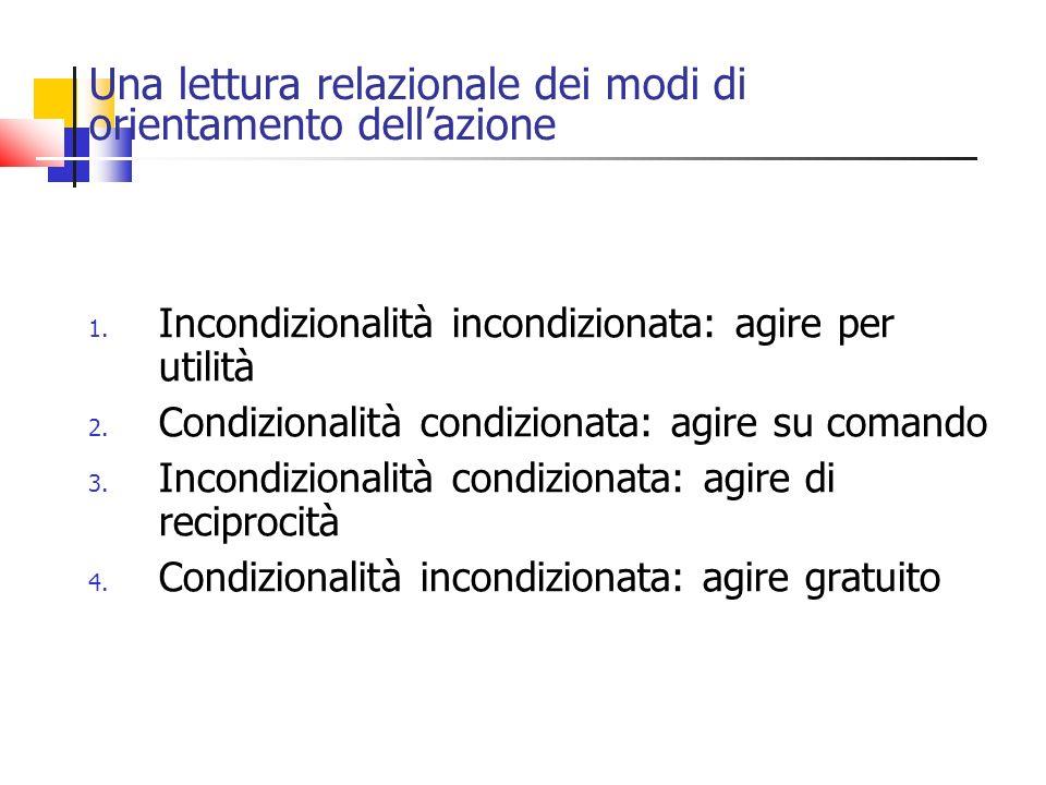 Una lettura relazionale dei modi di orientamento dellazione 1. Incondizionalità incondizionata: agire per utilità 2. Condizionalità condizionata: agir