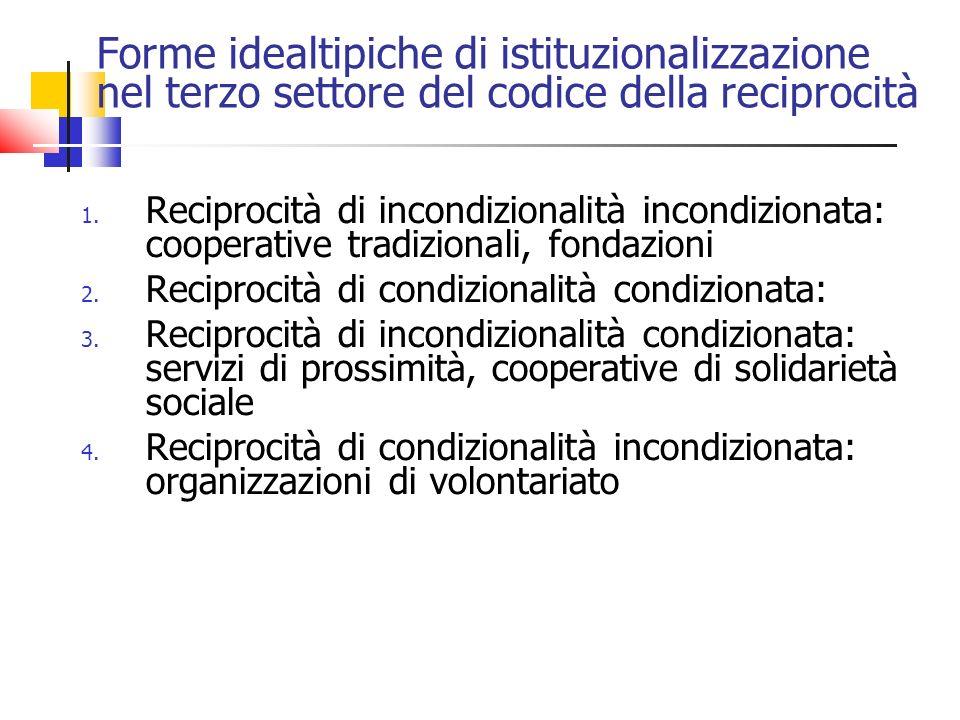 Forme idealtipiche di istituzionalizzazione nel terzo settore del codice della reciprocità 1. Reciprocità di incondizionalità incondizionata: cooperat
