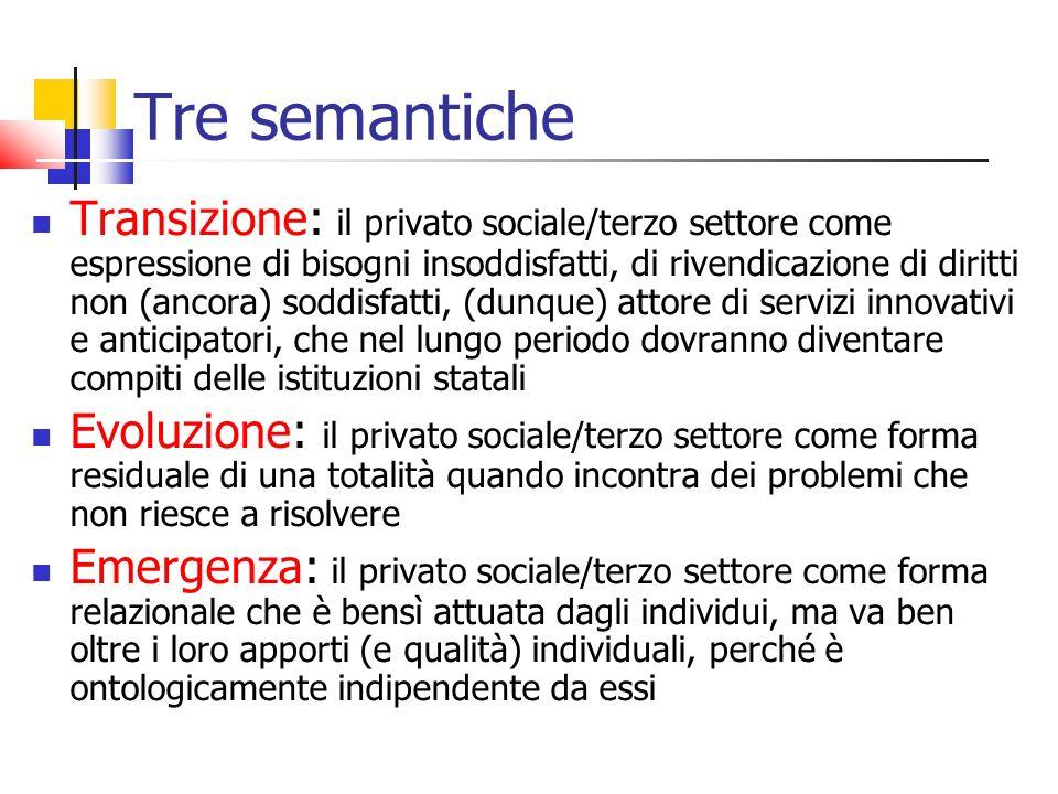 Tre semantiche Transizione: il privato sociale/terzo settore come espressione di bisogni insoddisfatti, di rivendicazione di diritti non (ancora) sodd