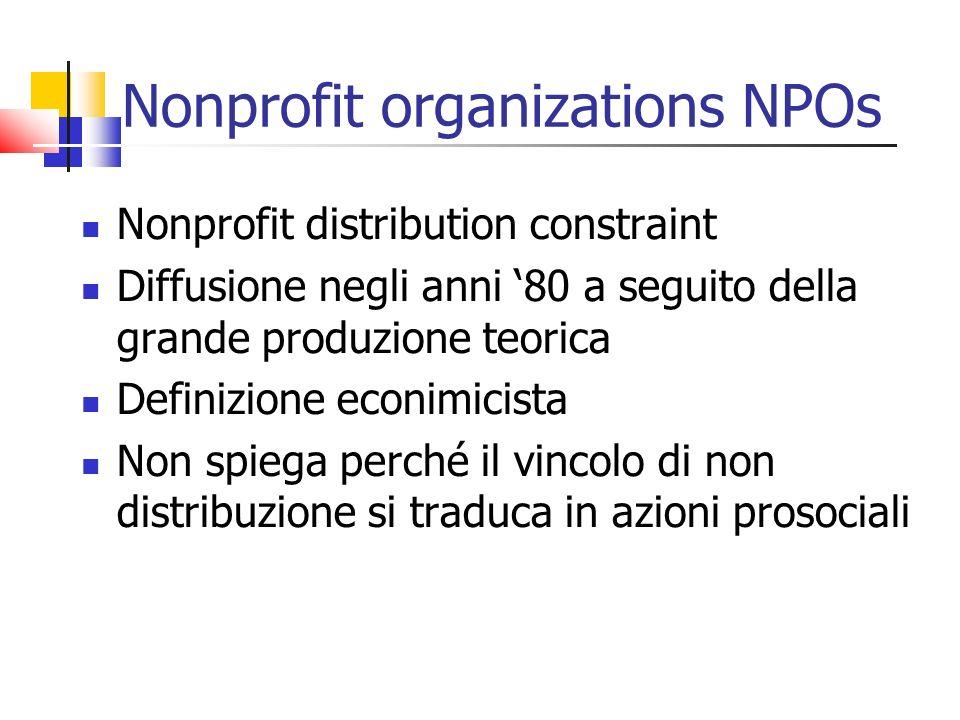 Nonprofit organizations NPOs Nonprofit distribution constraint Diffusione negli anni 80 a seguito della grande produzione teorica Definizione econimicista Non spiega perché il vincolo di non distribuzione si traduca in azioni prosociali
