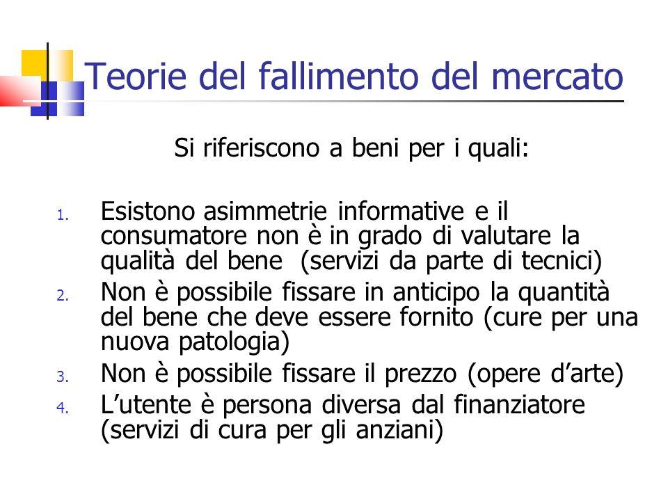 Teorie del fallimento del mercato Si riferiscono a beni per i quali: 1.