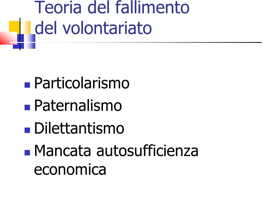 Teoria del fallimento del volontariato Particolarismo Paternalismo Dilettantismo Mancata autosufficienza economica