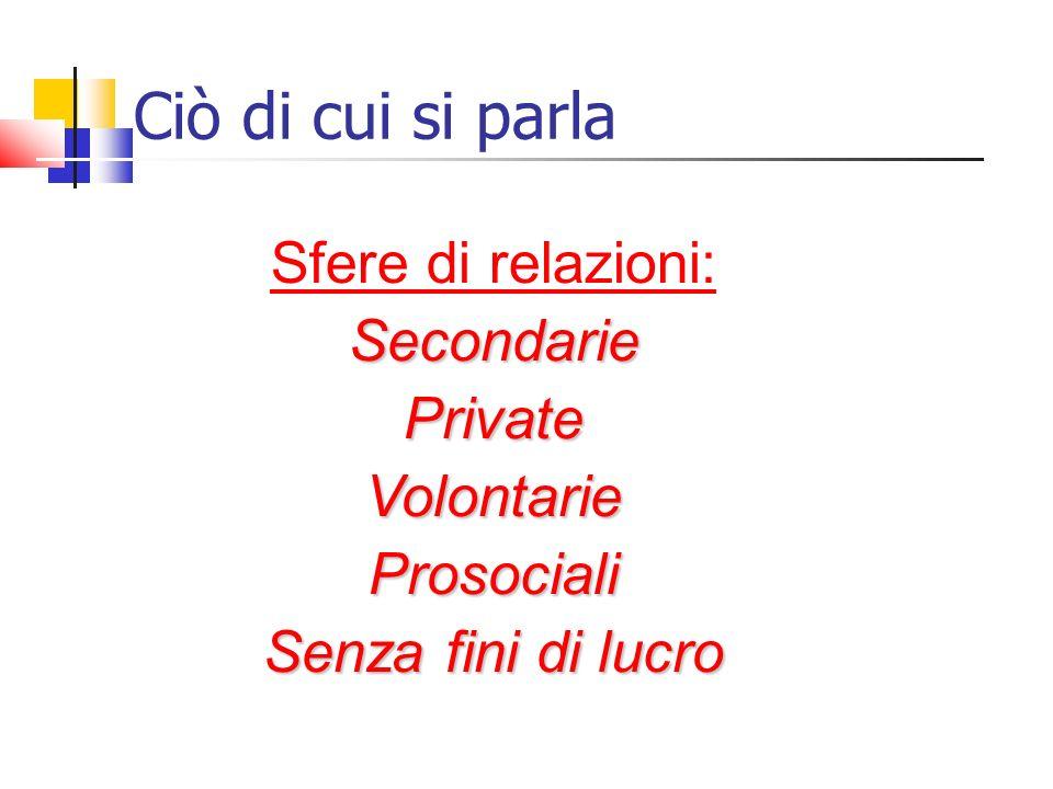 Sandro StanzaniSociologia del terzo settore54 Von Wiese I concetti fondamentali: Processo sociale Sociologia relazionale Sociologia scienza dellinterumano