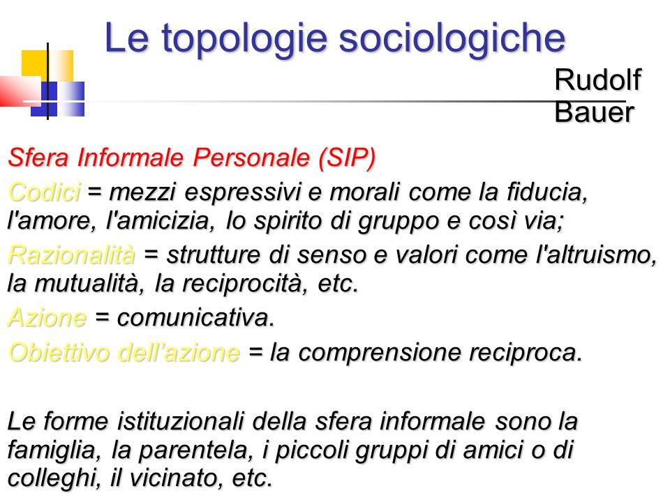 Le topologie sociologiche Rudolf Bauer Sfera Informale Personale (SIP) Codici = mezzi espressivi e morali come la fiducia, l'amore, l'amicizia, lo spi