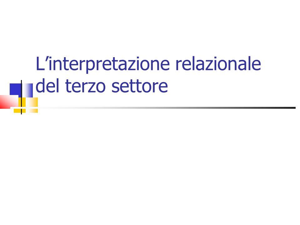 Linterpretazione relazionale del terzo settore