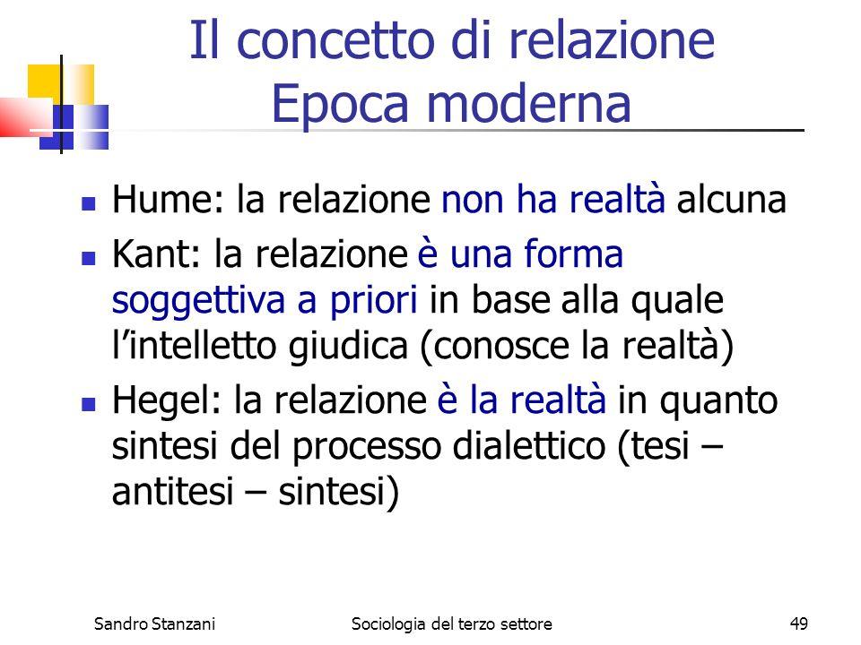 Sandro StanzaniSociologia del terzo settore49 Hume: la relazione non ha realtà alcuna Kant: la relazione è una forma soggettiva a priori in base alla