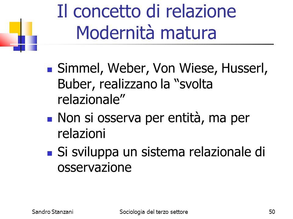 Sandro StanzaniSociologia del terzo settore50 Simmel, Weber, Von Wiese, Husserl, Buber, realizzano la svolta relazionale Non si osserva per entità, ma per relazioni Si sviluppa un sistema relazionale di osservazione Il concetto di relazione Modernità matura