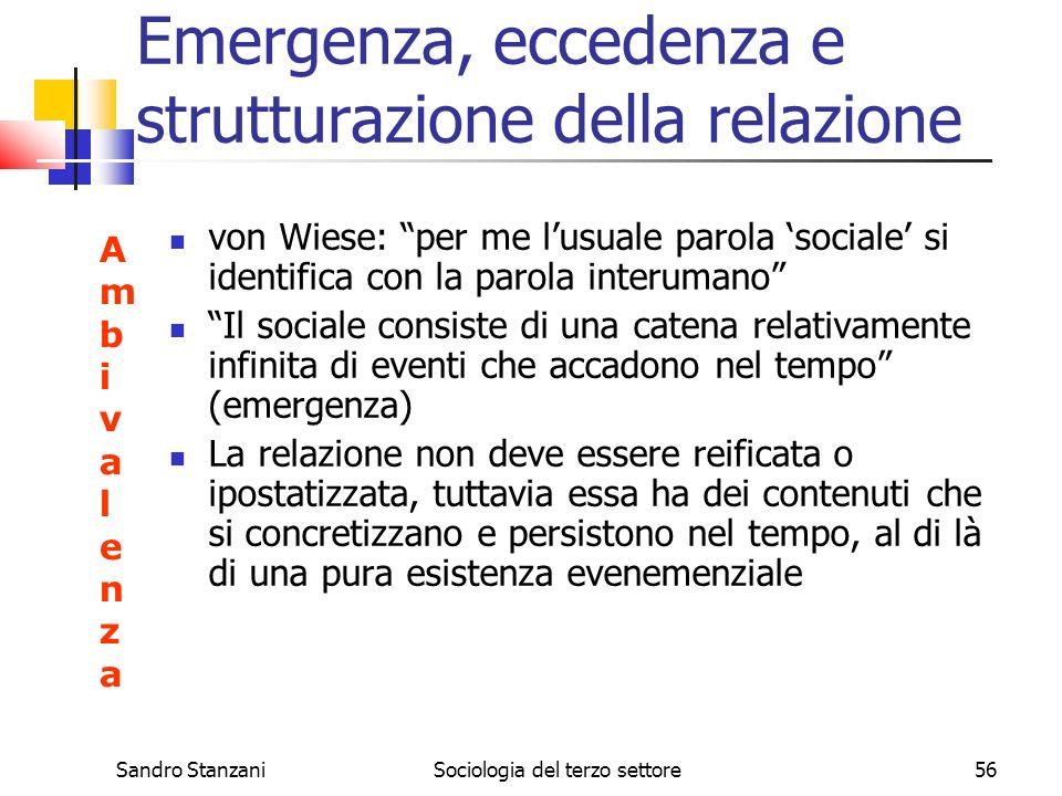 Sandro StanzaniSociologia del terzo settore56 Emergenza, eccedenza e strutturazione della relazione von Wiese: per me lusuale parola sociale si identi