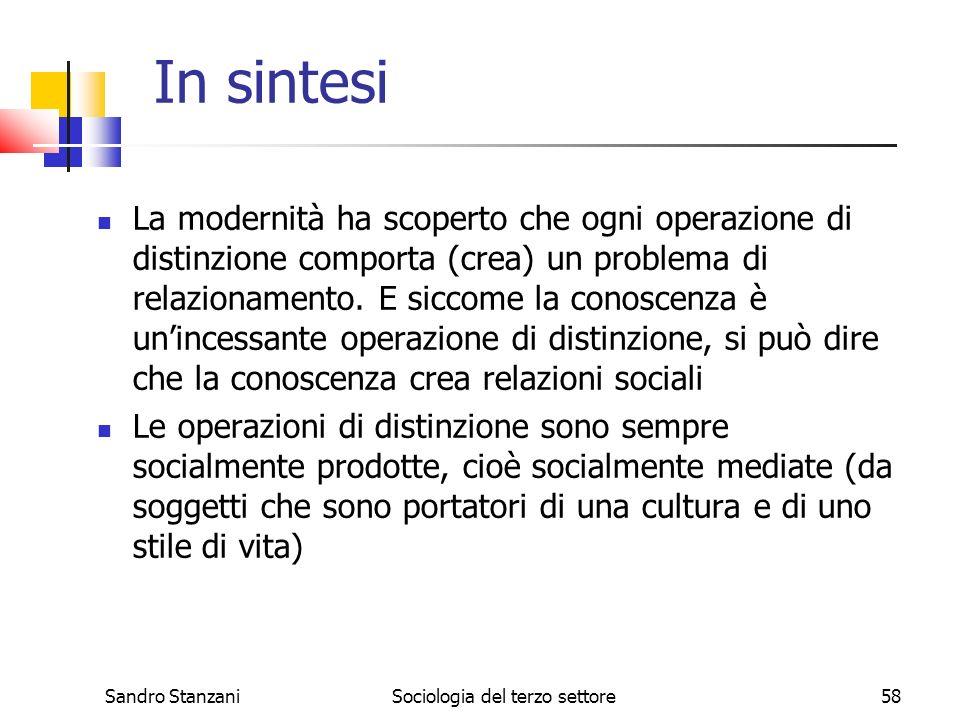 Sandro StanzaniSociologia del terzo settore58 In sintesi La modernità ha scoperto che ogni operazione di distinzione comporta (crea) un problema di re