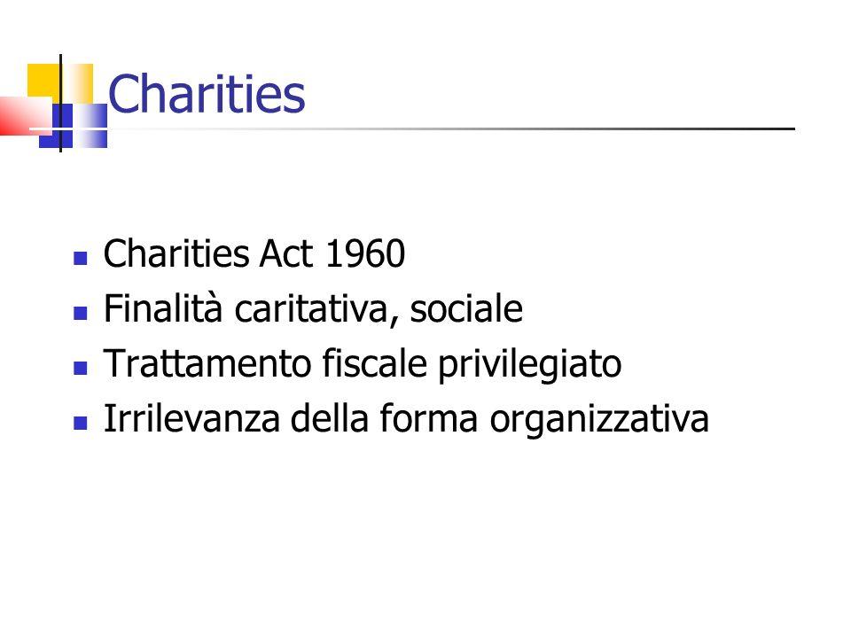 Economia sociale Organizzazioni precise: Cooperative; Mutue e Associaizoni Termine formalizzato a livello europeo (DG XXIII) CIRIEC, CEDES, INAIS, CEDAG, RECMA, RES