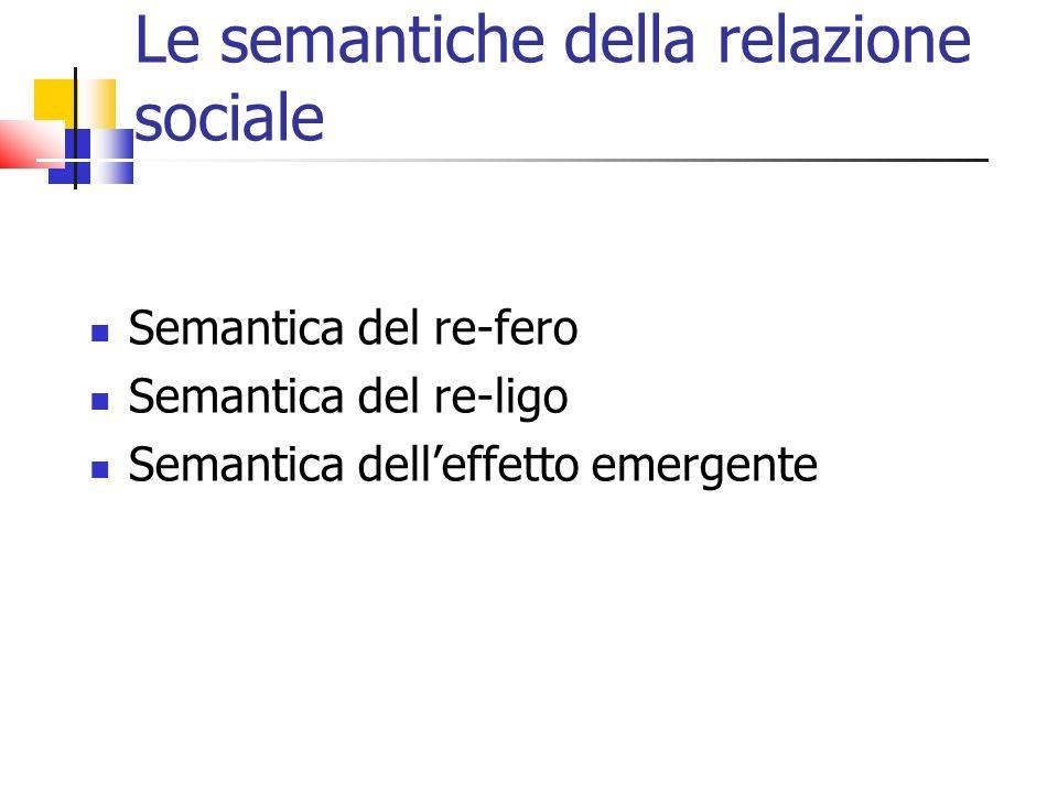 Le semantiche della relazione sociale Semantica del re-fero Semantica del re-ligo Semantica delleffetto emergente