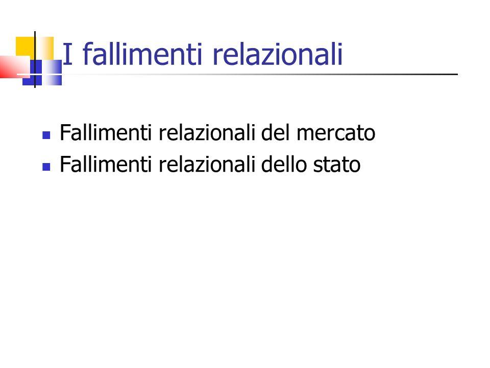 I fallimenti relazionali Fallimenti relazionali del mercato Fallimenti relazionali dello stato