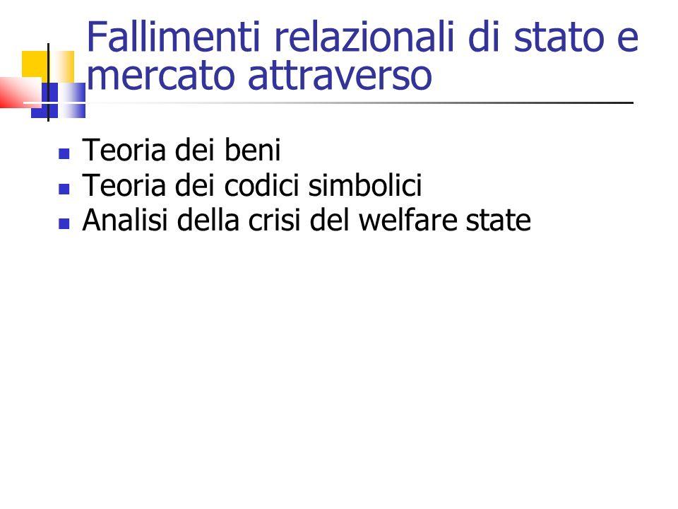 Fallimenti relazionali di stato e mercato attraverso Teoria dei beni Teoria dei codici simbolici Analisi della crisi del welfare state