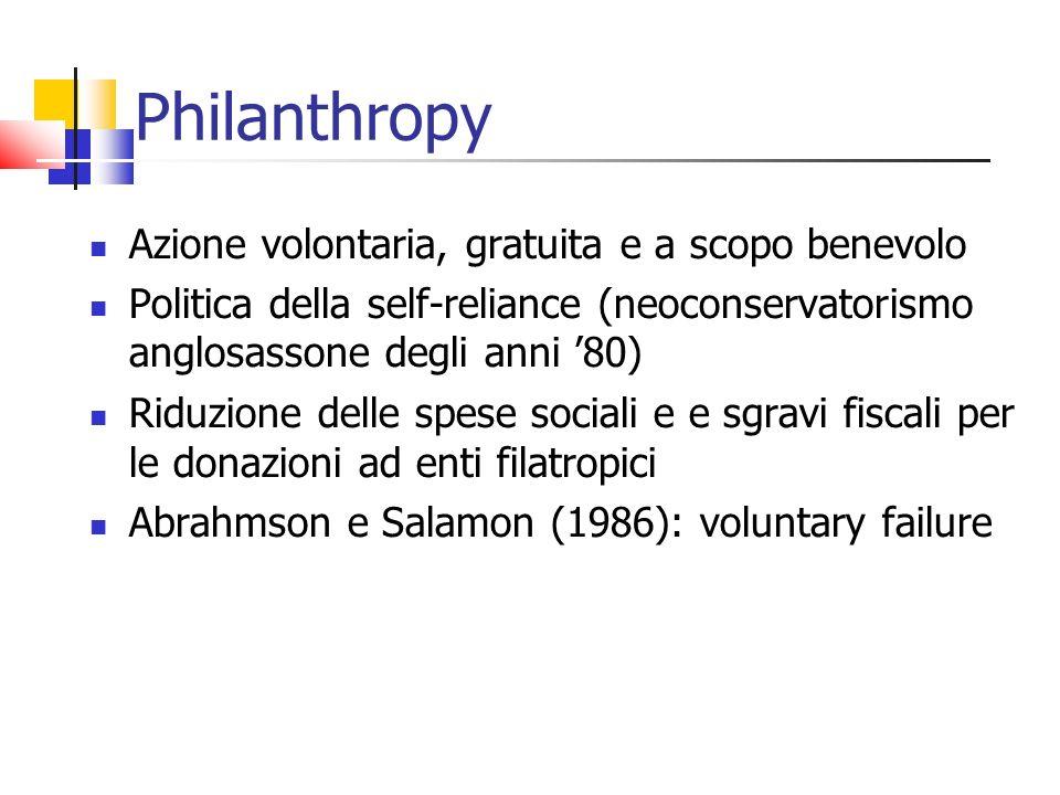 Philanthropy Azione volontaria, gratuita e a scopo benevolo Politica della self-reliance (neoconservatorismo anglosassone degli anni 80) Riduzione delle spese sociali e e sgravi fiscali per le donazioni ad enti filatropici Abrahmson e Salamon (1986): voluntary failure