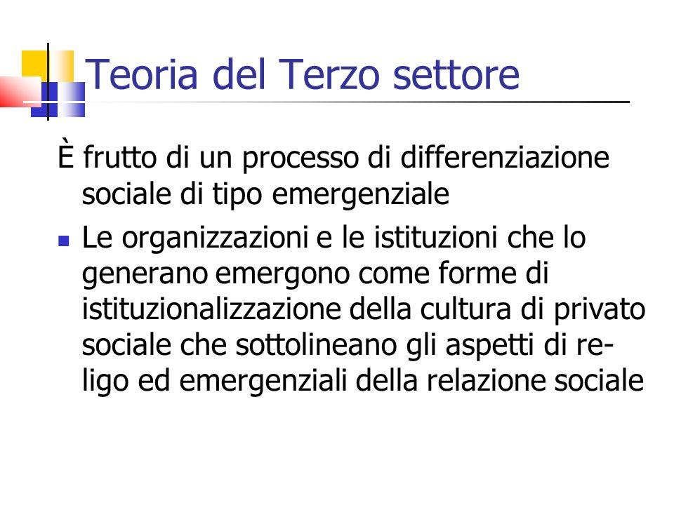 Teoria del Terzo settore È frutto di un processo di differenziazione sociale di tipo emergenziale Le organizzazioni e le istituzioni che lo generano emergono come forme di istituzionalizzazione della cultura di privato sociale che sottolineano gli aspetti di re- ligo ed emergenziali della relazione sociale
