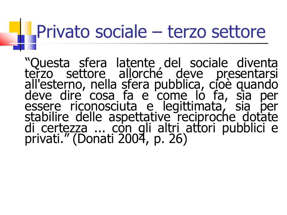 Privato sociale – terzo settore Questa sfera latente del sociale diventa terzo settore allorché deve presentarsi all'esterno, nella sfera pubblica, ci