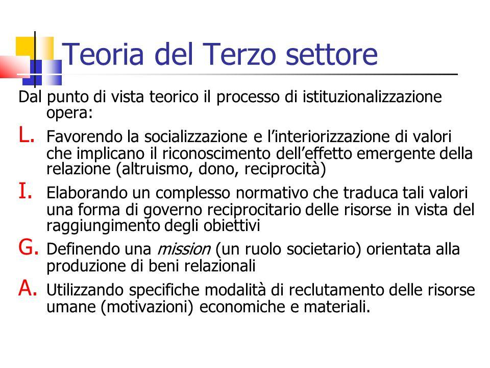 Dal punto di vista teorico il processo di istituzionalizzazione opera: L.
