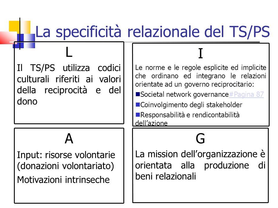 La specificità relazionale del TS/PS L Il TS/PS utilizza codici culturali riferiti ai valori della reciprocità e del dono I Le norme e le regole esplicite ed implicite che ordinano ed integrano le relazioni orientate ad un governo reciprocitario: Societal network governance#Pagina 87#Pagina 87 Coinvolgimento degli stakeholder Responsabilità e rendicontabilità dellazione G La mission dellorganizzazione è orientata alla produzione di beni relazionali A Input: risorse volontarie (donazioni volontariato) Motivazioni intrinseche