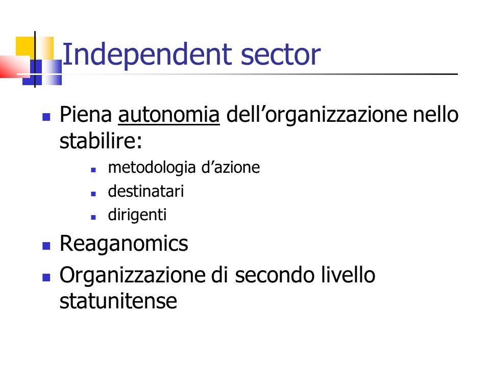 Independent sector Piena autonomia dellorganizzazione nello stabilire: metodologia dazione destinatari dirigenti Reaganomics Organizzazione di secondo livello statunitense