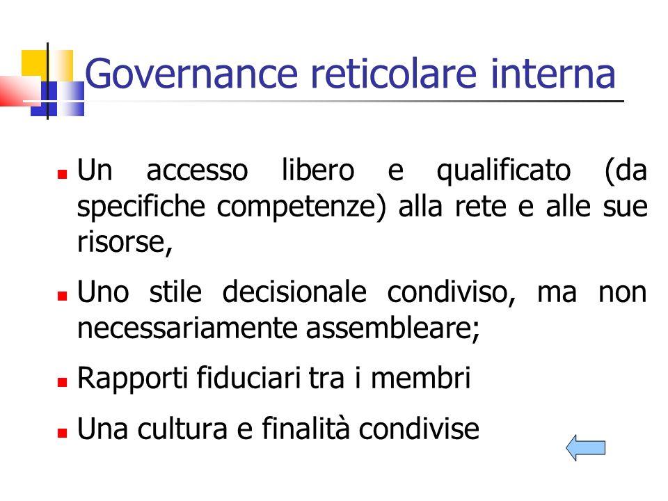 Governance reticolare interna Un accesso libero e qualificato (da specifiche competenze) alla rete e alle sue risorse, Uno stile decisionale condiviso, ma non necessariamente assembleare; Rapporti fiduciari tra i membri Una cultura e finalità condivise