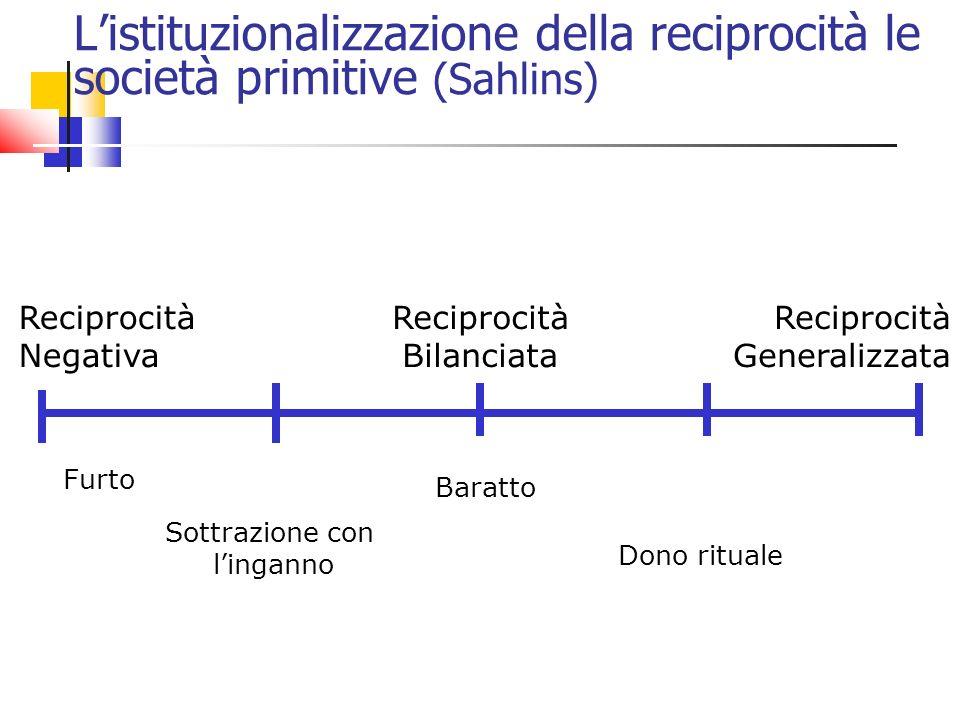 Reciprocità Negativa Reciprocità Bilanciata Reciprocità Generalizzata Listituzionalizzazione della reciprocità le società primitive (Sahlins) Furto So