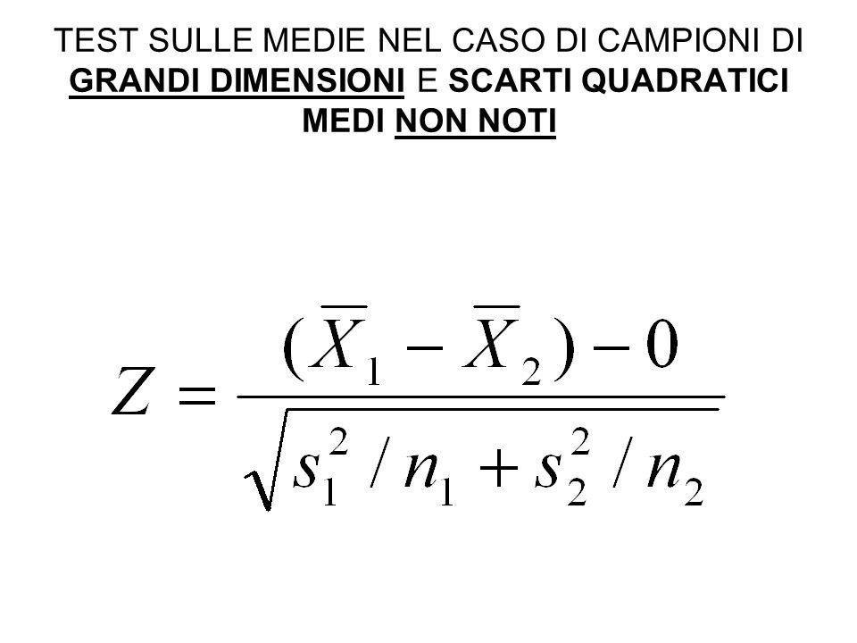 TEST SULLE MEDIE NEL CASO DI CAMPIONI DI GRANDI DIMENSIONI E SCARTI QUADRATICI MEDI NON NOTI