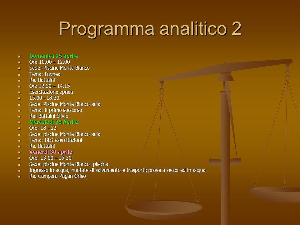 Programma analitico 2 Domenica 25 aprile Domenica 25 aprile Ore 10.00 – 12.00 Ore 10.00 – 12.00 Sede: Piscine Monte Bianco Sede: Piscine Monte Bianco