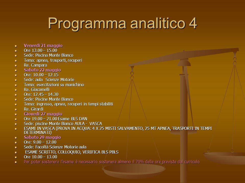 Programma analitico 4 Venerdi 21 maggio Venerdi 21 maggio Ore 13.00 – 15.00 Ore 13.00 – 15.00 Sede: Piscina Monte Bianco Sede: Piscina Monte Bianco Te