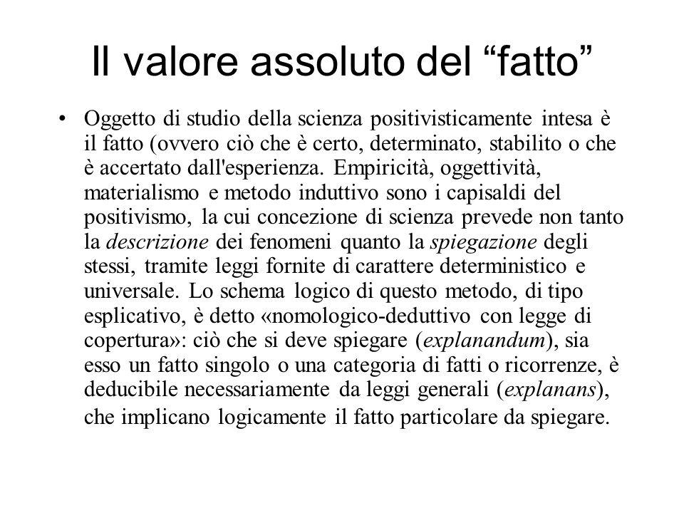 Il valore assoluto del fatto Oggetto di studio della scienza positivisticamente intesa è il fatto (ovvero ciò che è certo, determinato, stabilito o ch