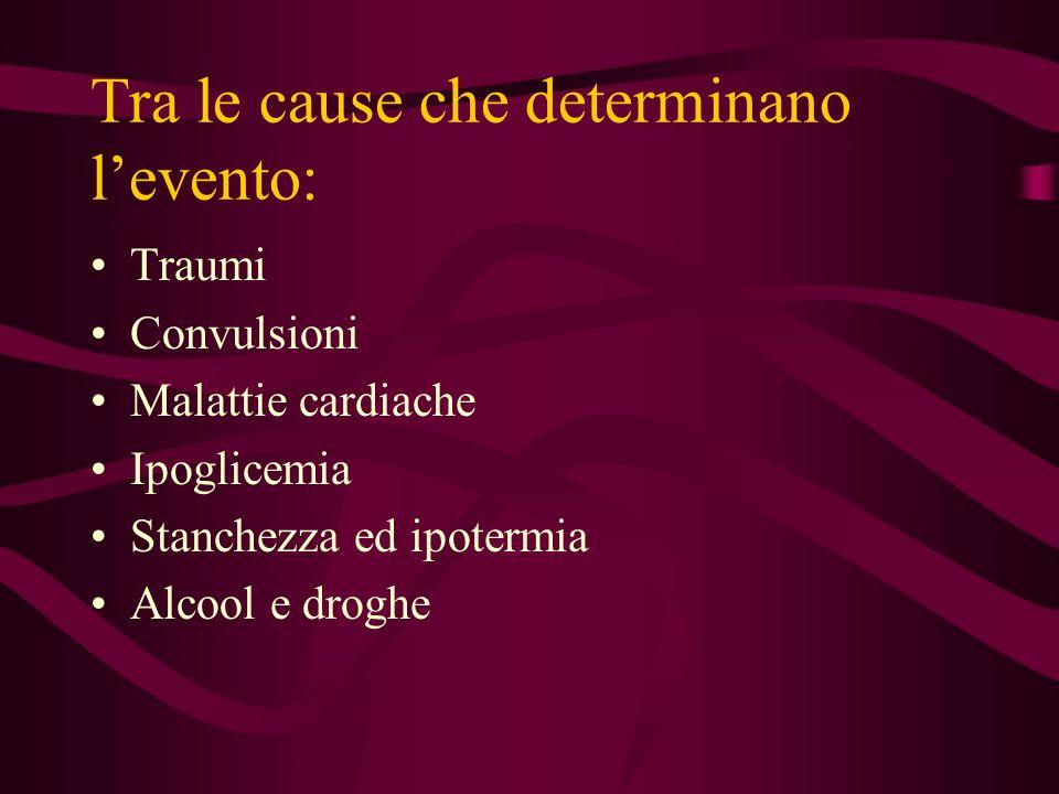 Acqua dolce: ipotonica rispetto al sangue Ipervolemia, emodiluizione Emolisi, iperpotassiemia Gravi alterazioni miocardiche Fibrillazione Arresto cardiocircolatorio