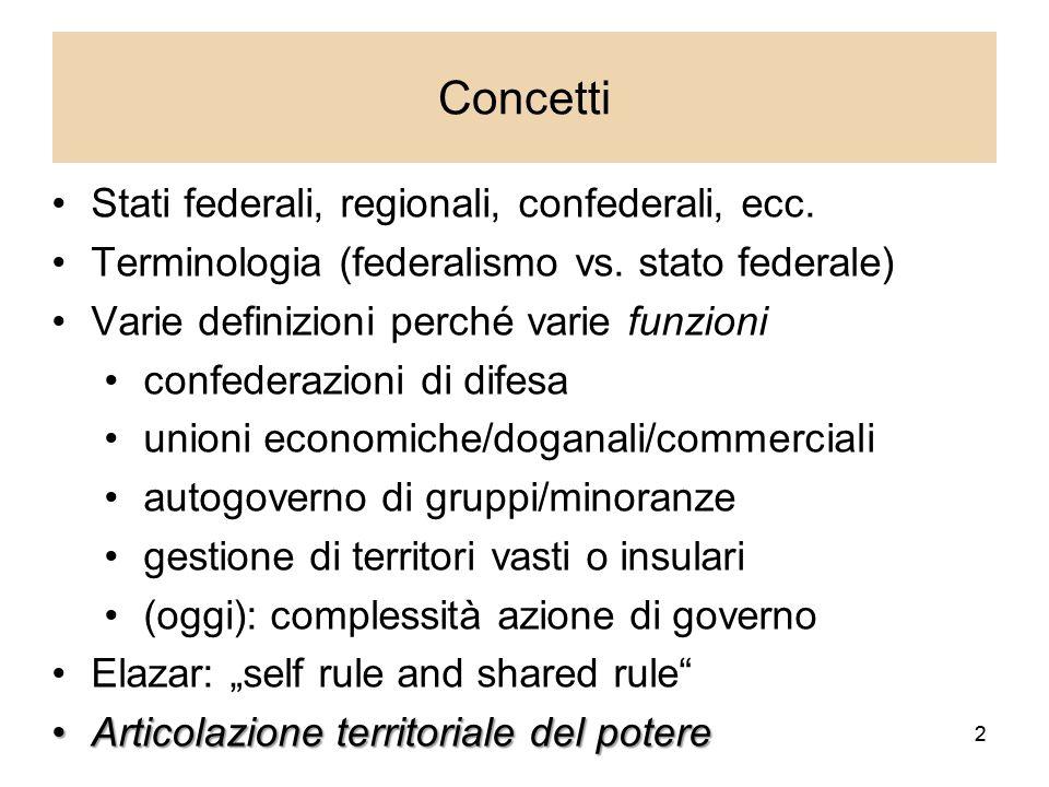 2 Concetti Stati federali, regionali, confederali, ecc.