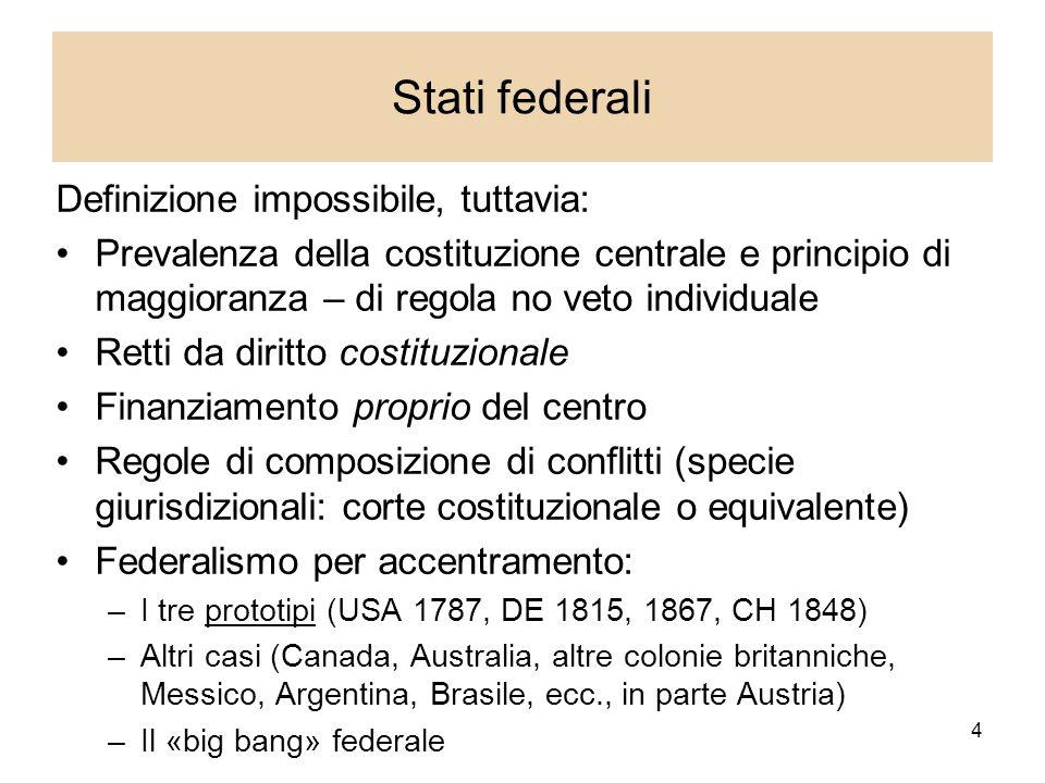 15 Autonomie speciali Le diverse ragioni dellautonomia Rango statuti: chi è più autonomo.