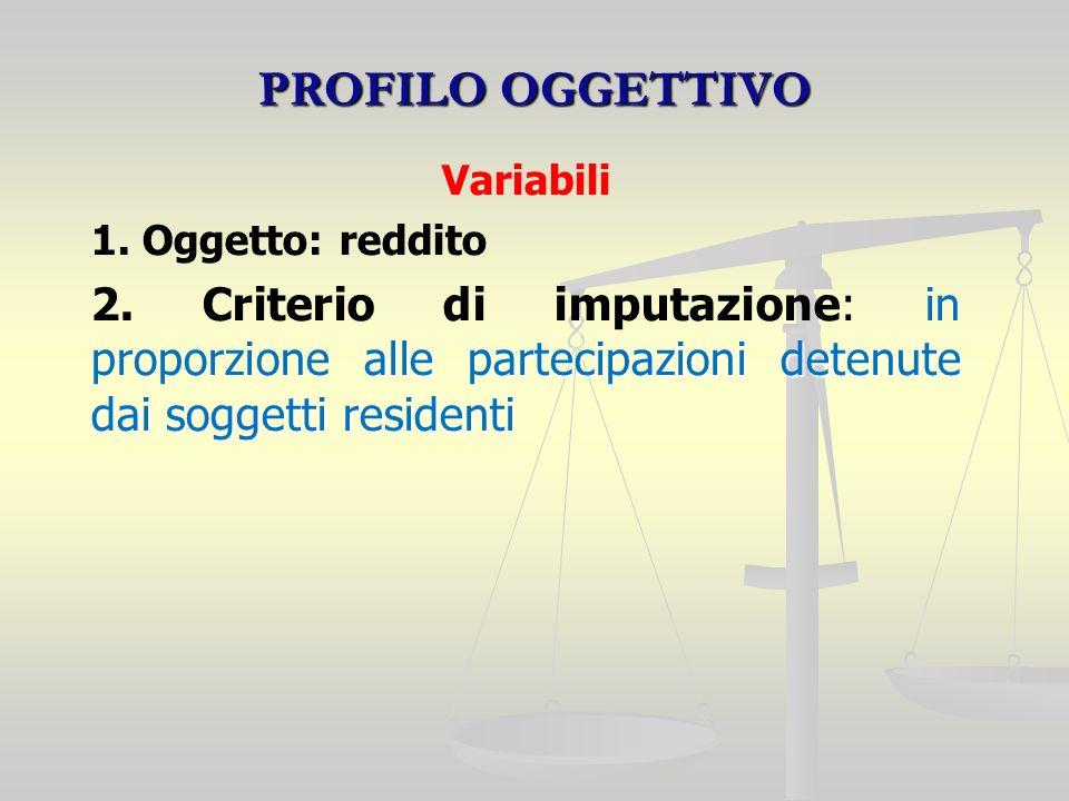 PROFILO OGGETTIVO Variabili 1. Oggetto: reddito alle partecipazioni detenute dai soggetti residenti 2. Criterio di imputazione: in proporzione alle pa