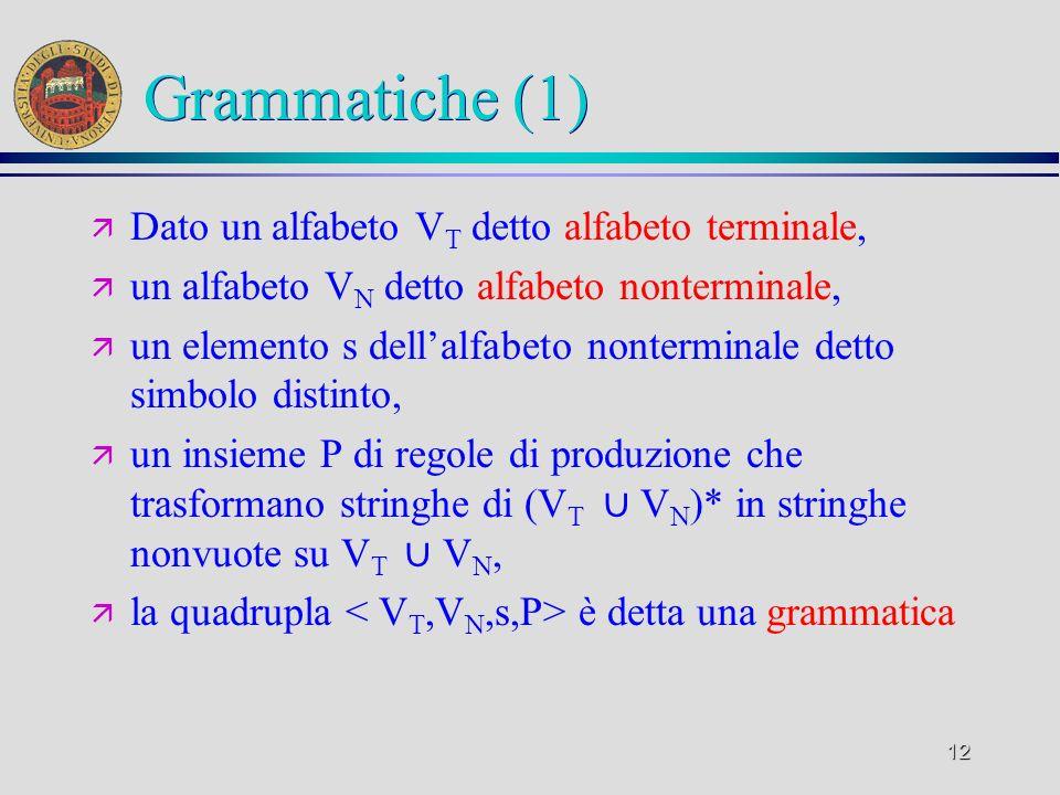 12 Grammatiche (1) ä Dato un alfabeto V T detto alfabeto terminale, ä un alfabeto V N detto alfabeto nonterminale, ä un elemento s dellalfabeto nonterminale detto simbolo distinto, ä un insieme P di regole di produzione che trasformano stringhe di (V T V N )* in stringhe nonvuote su V T V N, ä la quadrupla è detta una grammatica