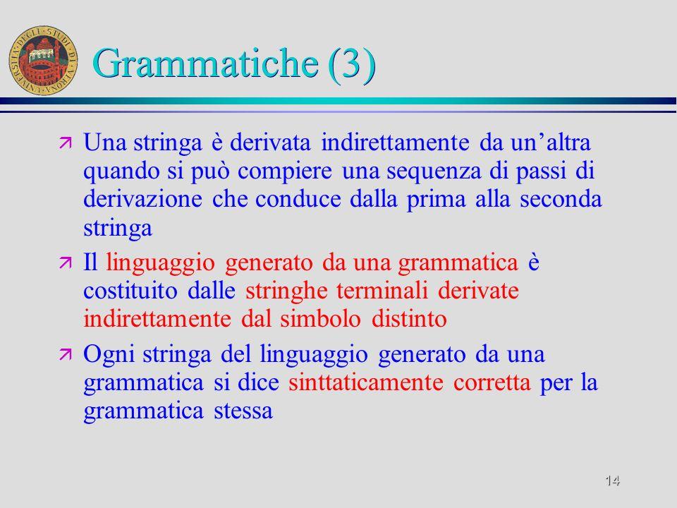 14 Grammatiche (3) ä Una stringa è derivata indirettamente da unaltra quando si può compiere una sequenza di passi di derivazione che conduce dalla prima alla seconda stringa ä Il linguaggio generato da una grammatica è costituito dalle stringhe terminali derivate indirettamente dal simbolo distinto ä Ogni stringa del linguaggio generato da una grammatica si dice sinttaticamente corretta per la grammatica stessa