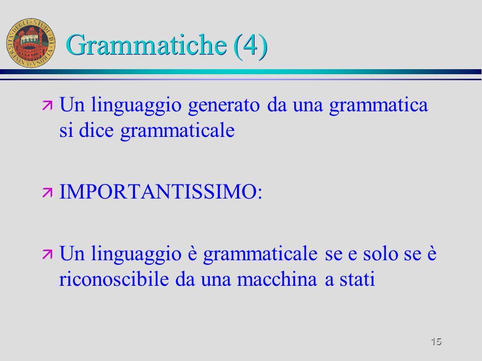 15 Grammatiche (4) ä Un linguaggio generato da una grammatica si dice grammaticale ä IMPORTANTISSIMO: ä Un linguaggio è grammaticale se e solo se è riconoscibile da una macchina a stati