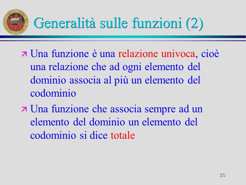 20 Generalità sulle funzioni (2) ä Una funzione è una relazione univoca, cioè una relazione che ad ogni elemento del dominio associa al più un elemento del codominio ä Una funzione che associa sempre ad un elemento del dominio un elemento del codominio si dice totale